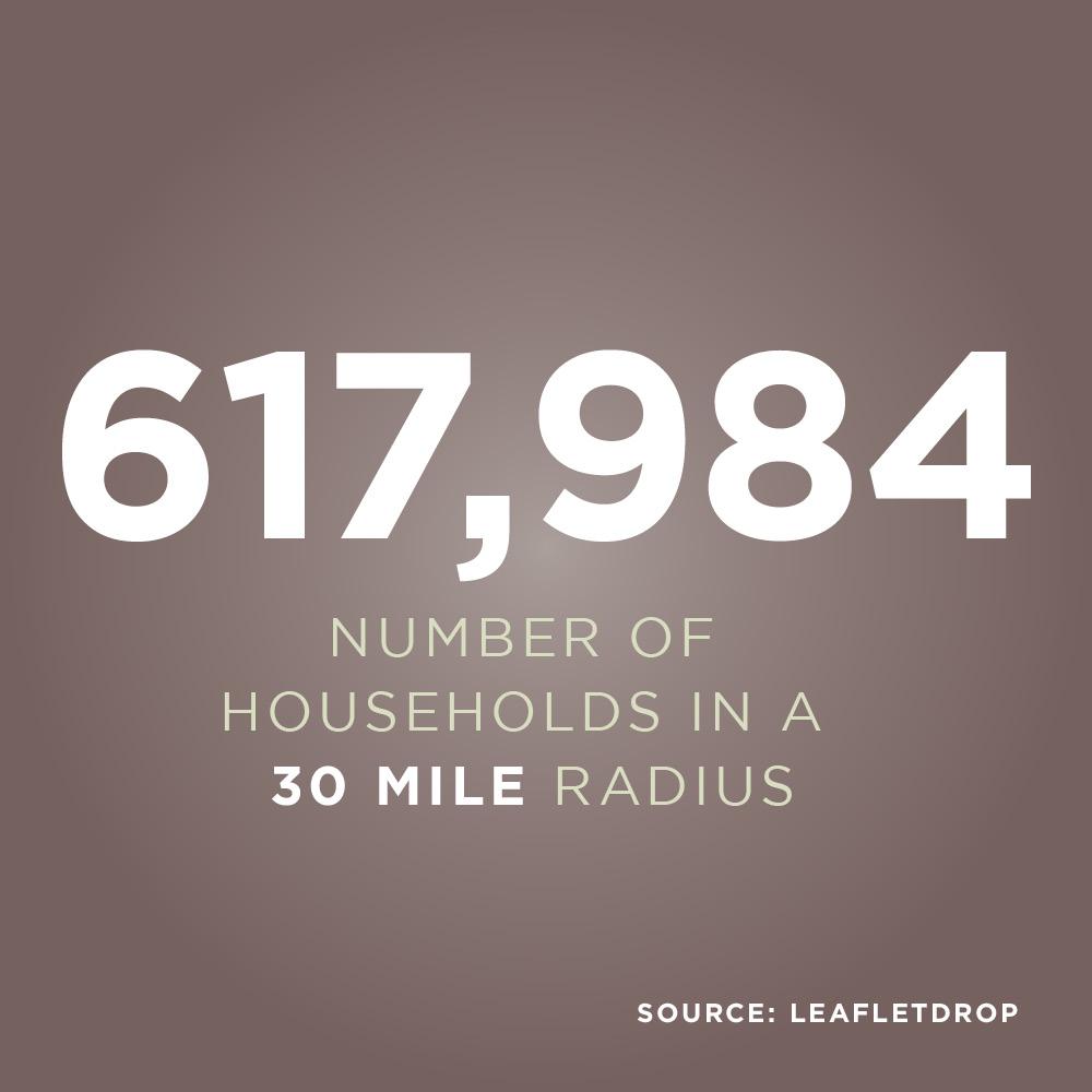 1,000,000 addresses within a 30 mile radius
