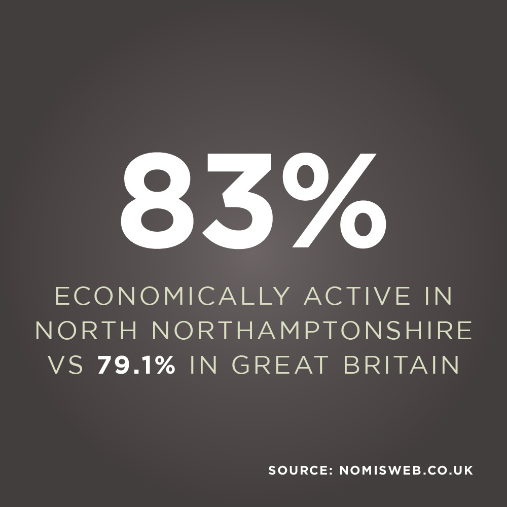81.3% of the south east midlands population are economically active. 78.2 UK average